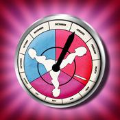 Perfect IVF Wheel