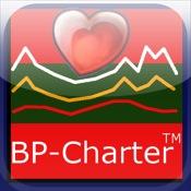 BP-Charter