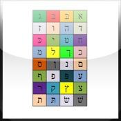 Aleph-Bet Hebrew Alphabet