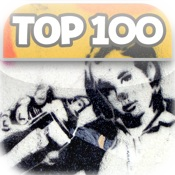 Urban Slang - Top 100