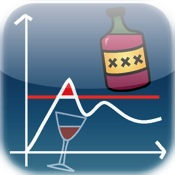 AlcoholCalc