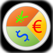 wCurrency - 163 kinds currencies of exchange rate.