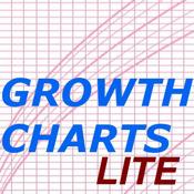 STAT GrowthCharts Lite