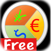 wCurrency Free