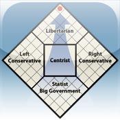 World's Smallest Political Quiz